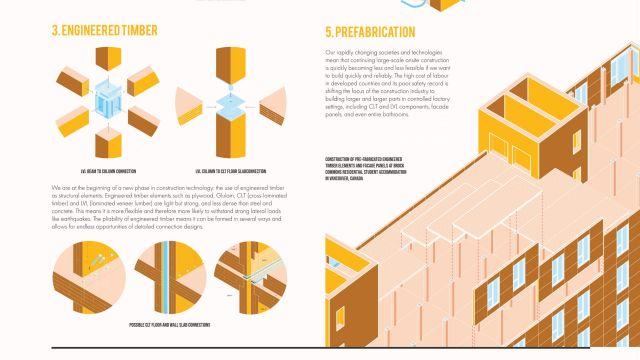 Segment of Lauren Hayes' summer gold award-winning poster about Tall building construction.