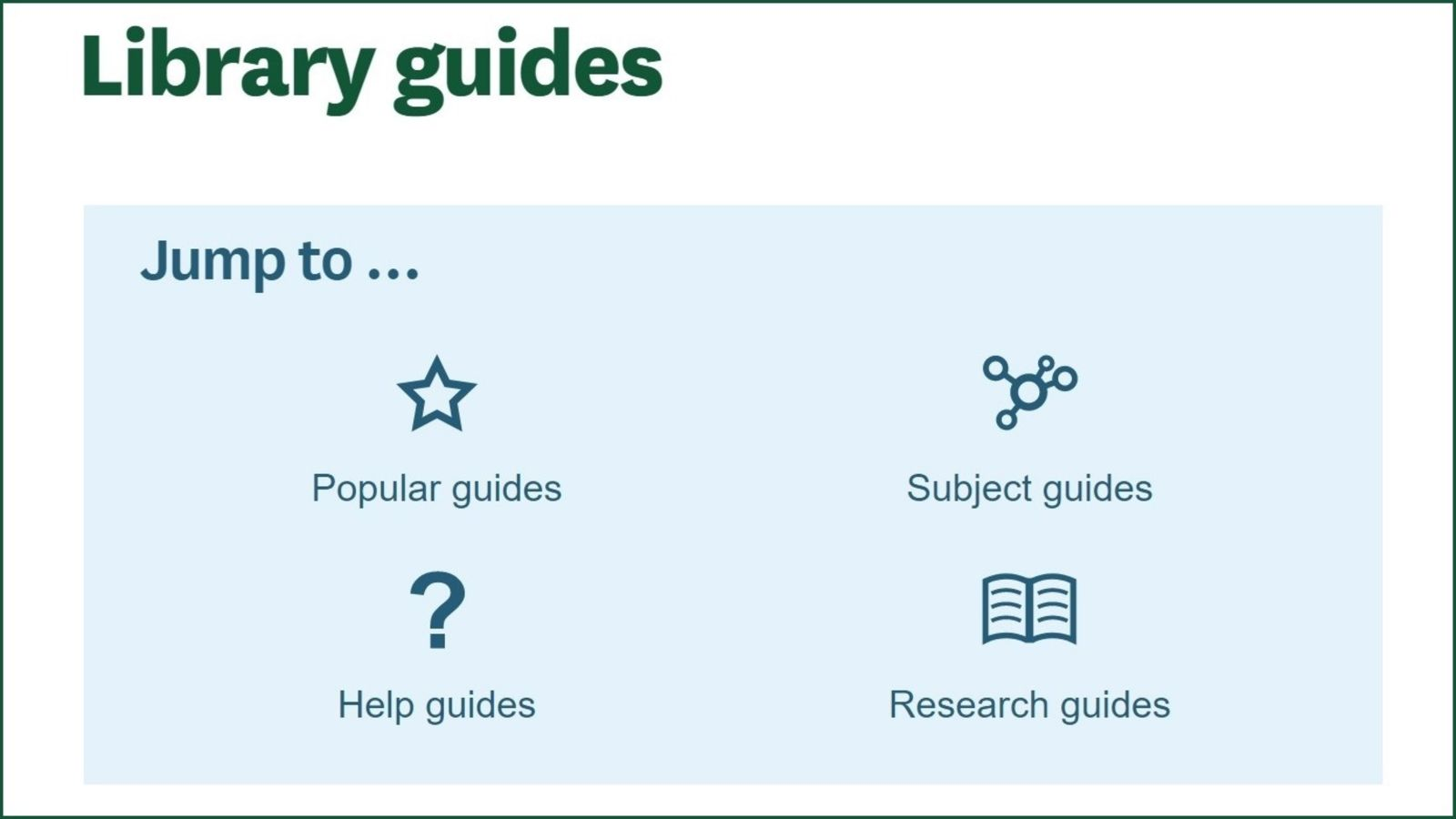 Screenshot showing the four types of library guides: Popular, Subject, Help, and Research.