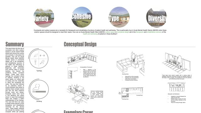 Close up of Timothy Donaldson's Summer Gold Award-winning poster about architectural design for mental health wards.