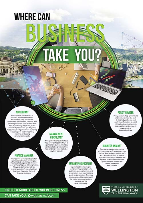 Where can business take you poster