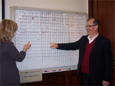 Two lecturers designing a curriculum map on a blackboard